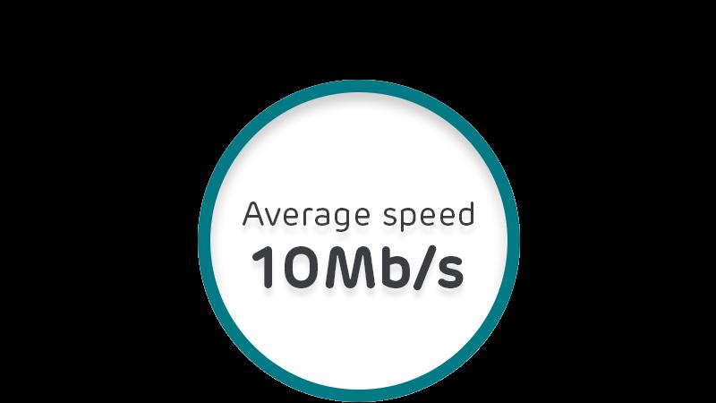 Average speed 10Mb/s
