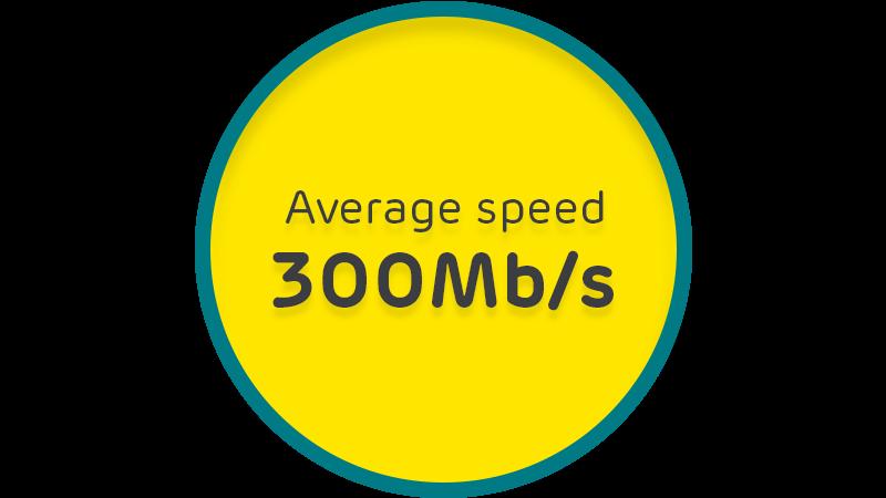 Average speed 300Mb/s
