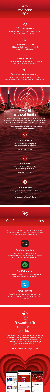 Vodafone Image Mobile